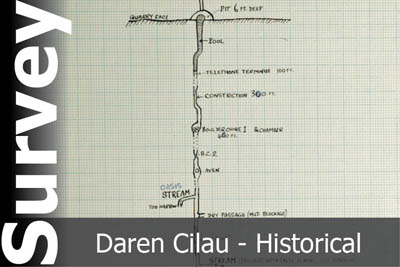 Daren Cilau Survey - For Historical Interest Only