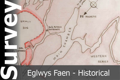 Eglwys Faen Survey - For Historical Interest Only