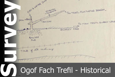 Ogof Fach Trefil Survey - For Historical Interest Only